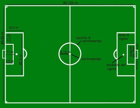 Pin campi da calcio a 5 on pinterest - Misure porta di calcio ...